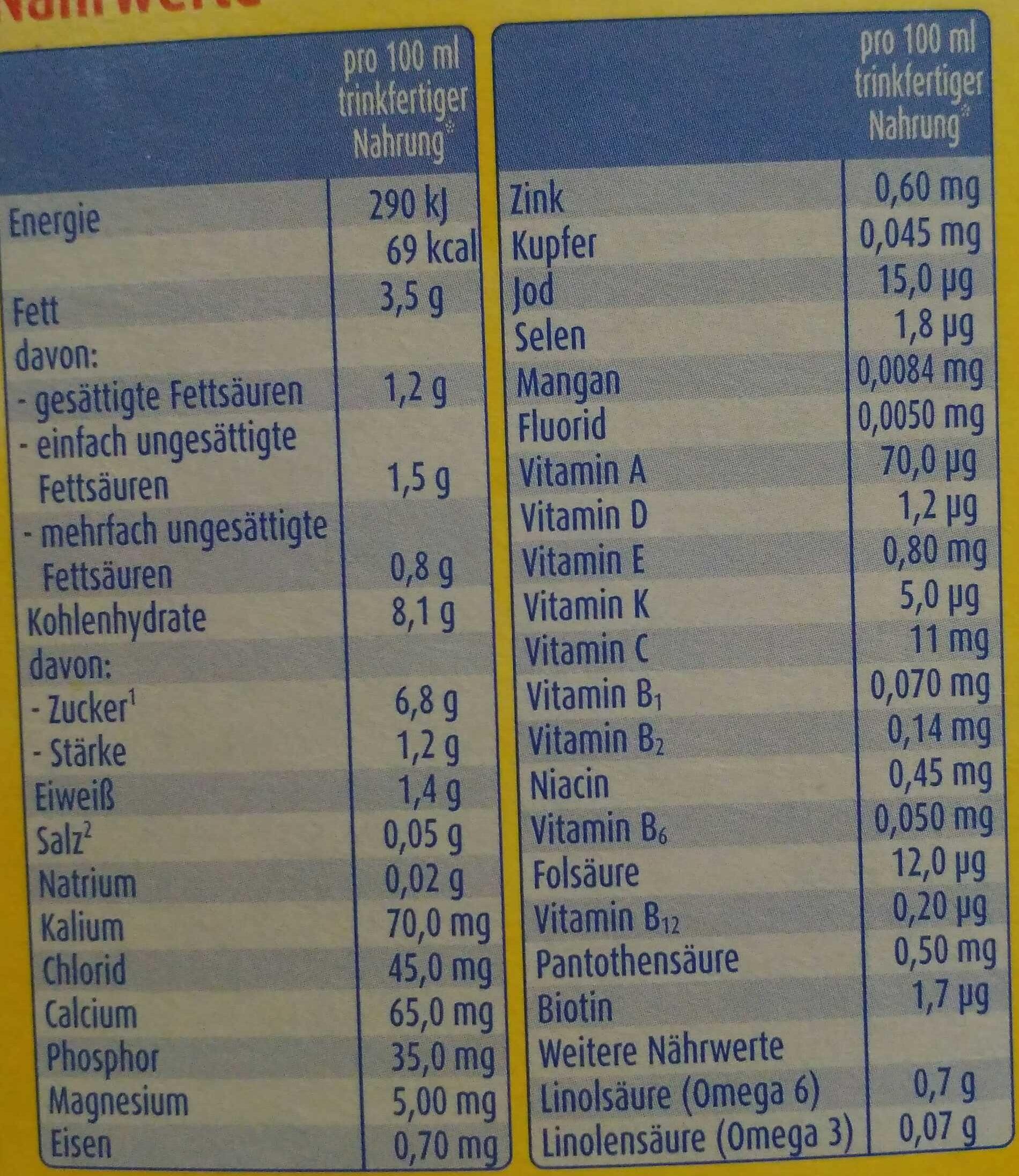 Anfangsmilch - Informations nutritionnelles - de