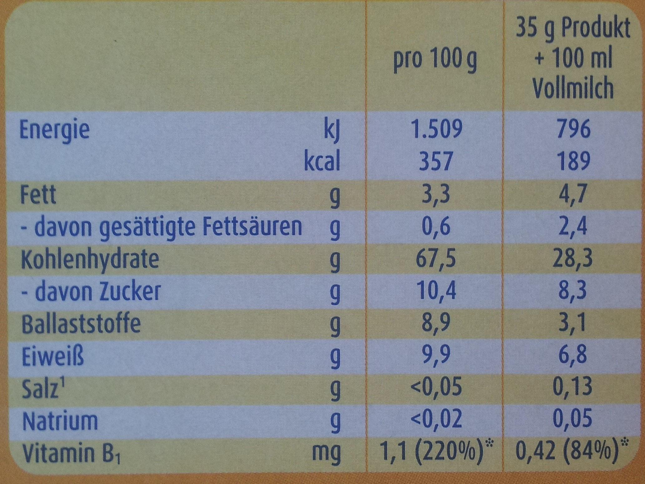 Bärenmüsli Früchte - Nutrition facts - de