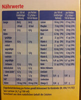 Kindermilch 2+ - Nutrition facts