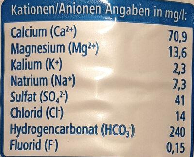 Natürliches Mineralwasser medium - Nährwertangaben - de