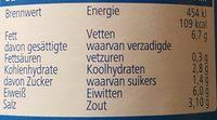 Delikatess-Senf mittelscharf - Voedingswaarden