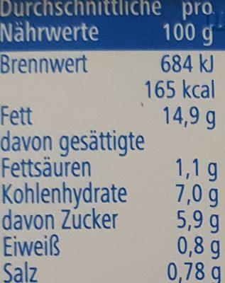 Coleslaw - Nährwertangaben - de