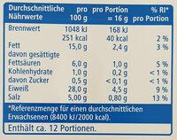 Serrano-Schinken aus Spanien - Nutrition facts - de