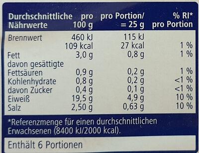 Prosciutto Mediterrano - Nutrition facts