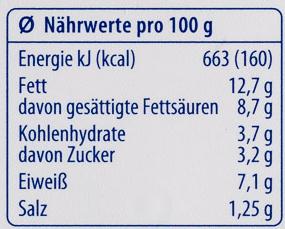 Creation alla Bruschetta - Informations nutritionnelles