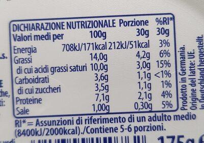 Fromage frais aux herbes - Nutrition facts - fr
