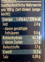 Zart-Dinkel - Nutrition facts