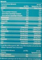Chia - Nutrition facts - de