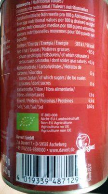 Schwarze Bohnen - Informations nutritionnelles