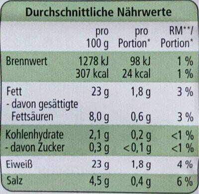 Geflügelsalami - Nährwertangaben - de