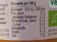 Zwergenwiese Arrabitom Brotaufstrich - Nährwertangaben - de