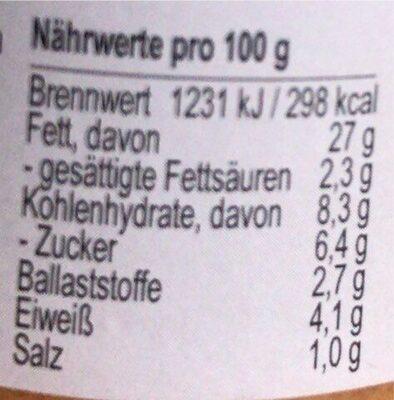 Zwergenwiese Arrabitom Brotaufstrich - Nutrition facts - de