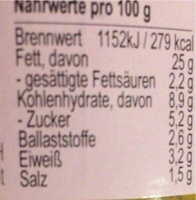 Pate a tartiner bruschesto - Nährwertangaben - de