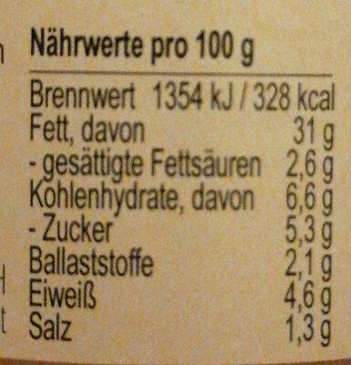 Zwergenwiese Papucchini Brotaufstrich - Nährwertangaben - de
