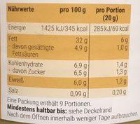 Pâté Papaye Curry - Informations nutritionnelles