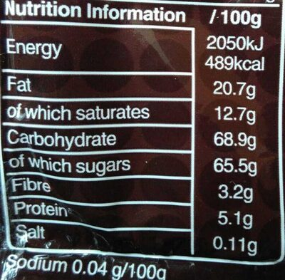 m&m's chocolate - Nutrition facts