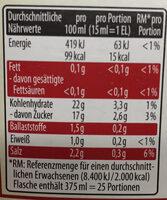 Made for Meat Cranberry BBQ - Valori nutrizionali - de