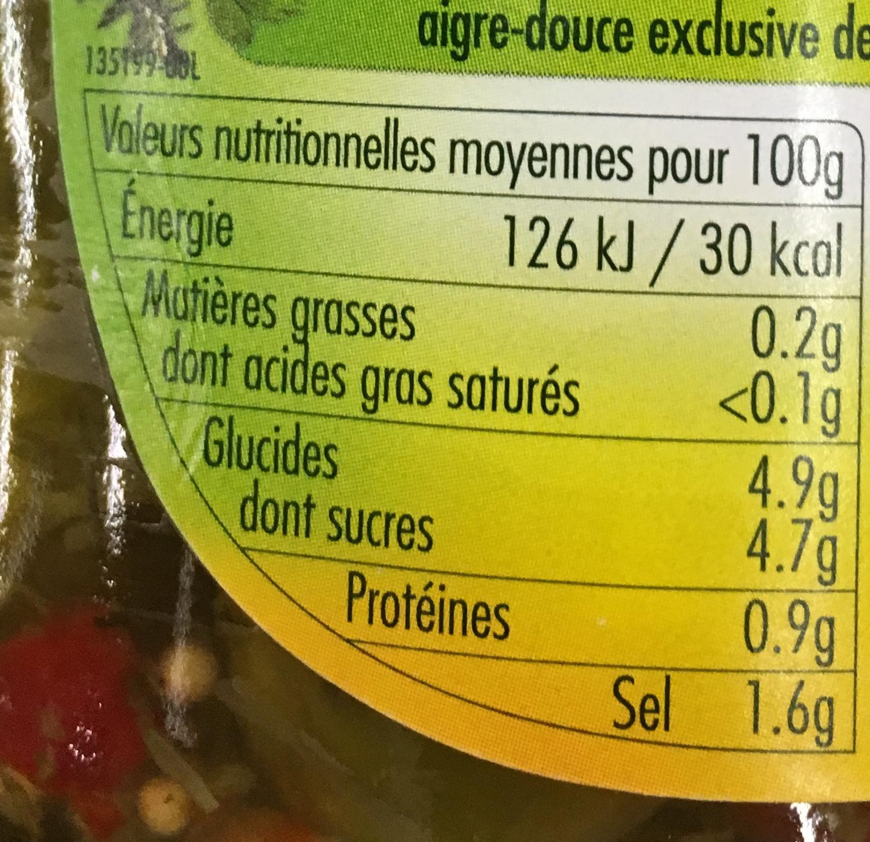 Cornichons aigres-doux Recette Paysanne - Voedingswaarden - fr