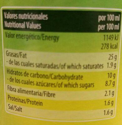 Pasta para sandwich - Informations nutritionnelles