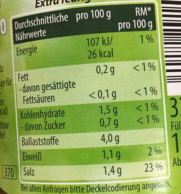 Jalapeño in Scheiben - Informação nutricional - de