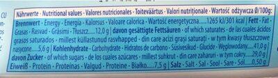 Feiner käsekuchen snack - Nutrition facts - de