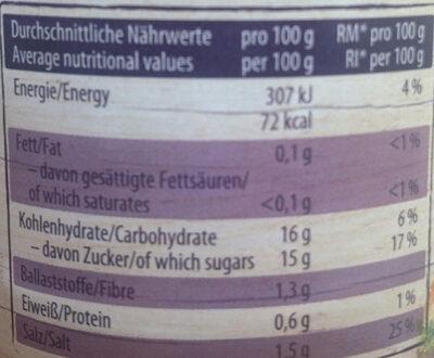 Burger Gurken Pepinillos Agridulces - Nutrition facts - de