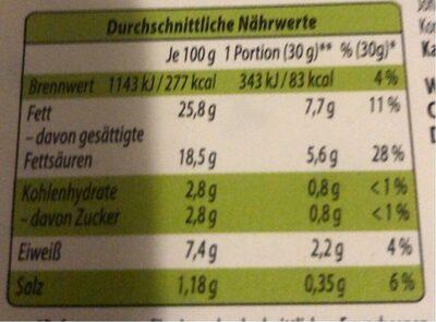 Schnittlauch - Valori nutrizionali - de
