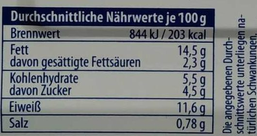 Hering tomate - Valori nutrizionali - de