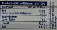 Zarte Heringsfilets Frischkäse-Schnittlauch - Nutrition facts
