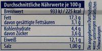 Zarte Heringsfilets in Pfeffer-Creme - Valori nutrizionali - de
