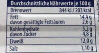 Zarte Heringsfilets in Bio Tomaten-Creme - Informations nutritionnelles - en