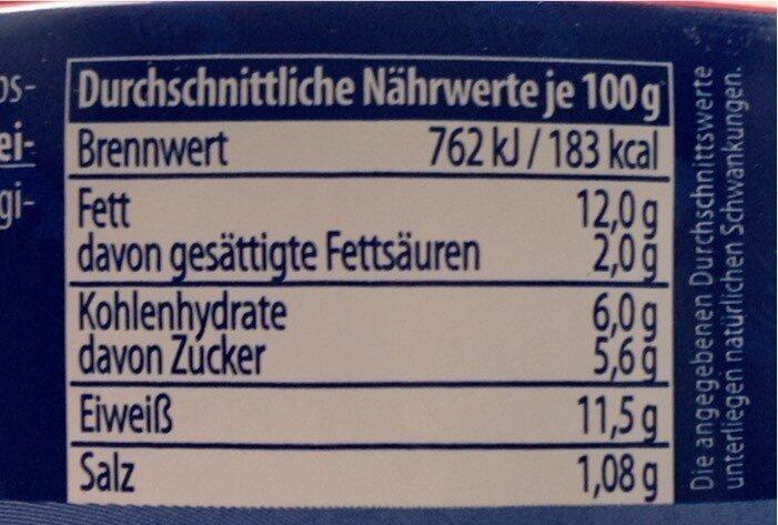 Tomaten-Röllchen - Valori nutrizionali - en