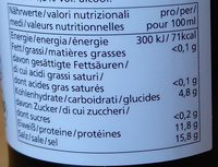 Tamari - Nutrition facts