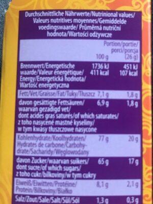 Chai Latte - Informations nutritionnelles - fr