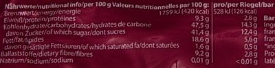 Barre à la framboise - Nutrition facts