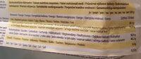 Nippon - Informations nutritionnelles - de