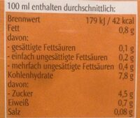 Hafer Drink - Nährwertangaben - de