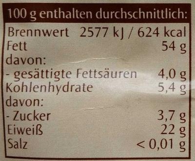 Mandelkerne - Voedingswaarden