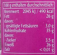 Sonnenblumenkerne - Nährwertangaben - de