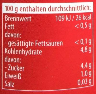 Tomaten fein-stückig - Informations nutritionnelles