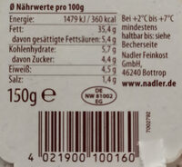 Delikatess Fleischsalat - Nutrition facts
