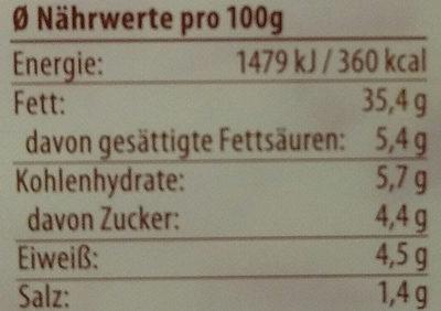 Delikatess Fleischsalat mit Salatcreme - Nährwertangaben