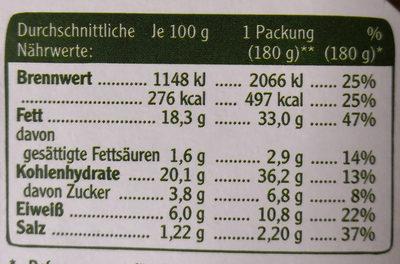 Vegetarischer Schinken Spicker® Sandwich - Voedingswaarden - de