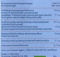 Grissini sesame - Nutrition facts