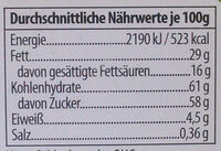 Frohe Ostern - Informations nutritionnelles