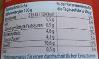 Sojabohnen Keimlinge - Informations nutritionnelles - de