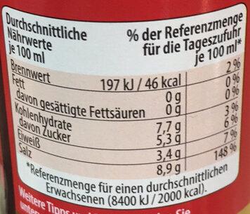 Sojasauce - Informations nutritionnelles - de
