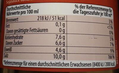 Soja Sauce - Informations nutritionnelles - de
