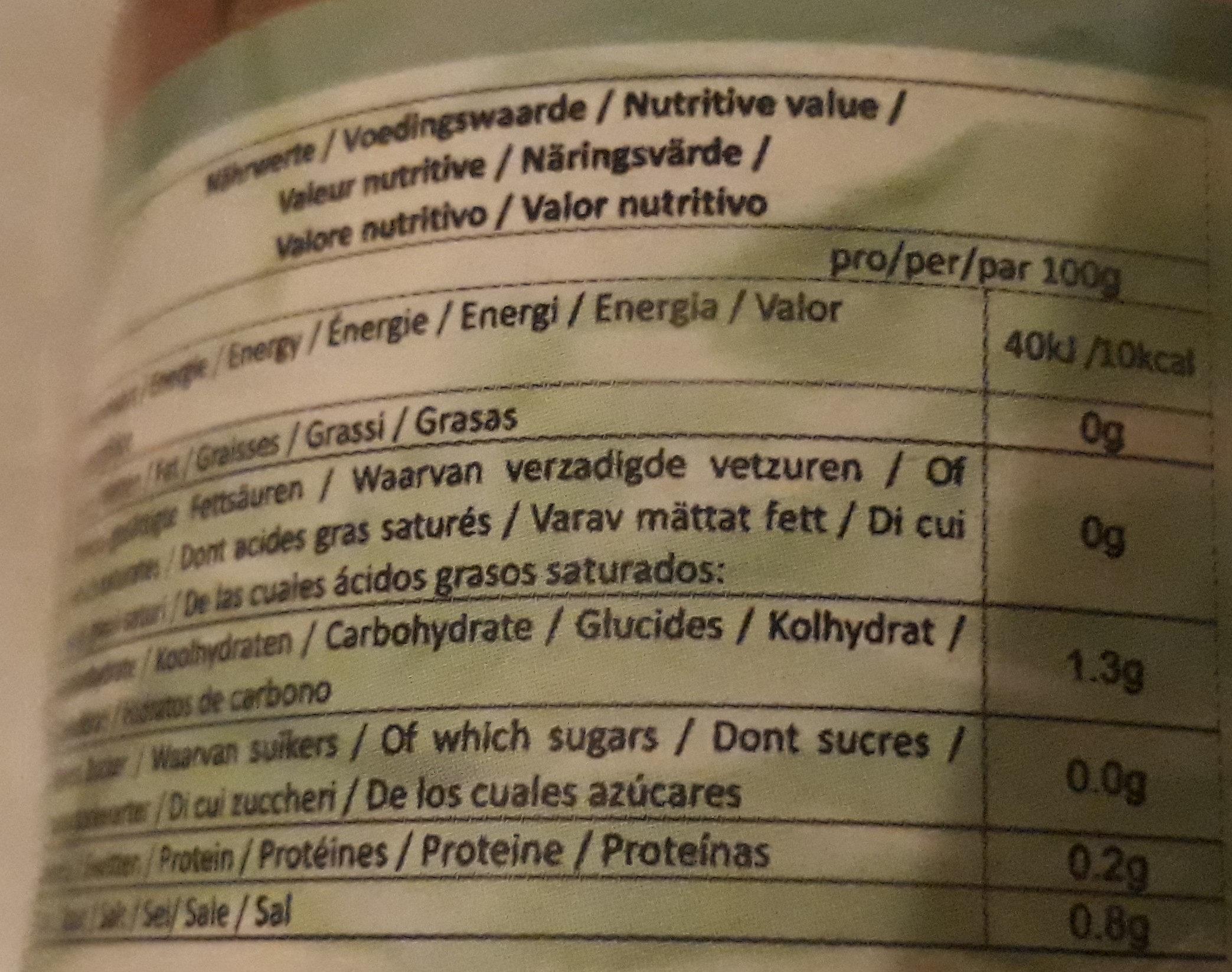 Gingembre - Valori nutrizionali - fr