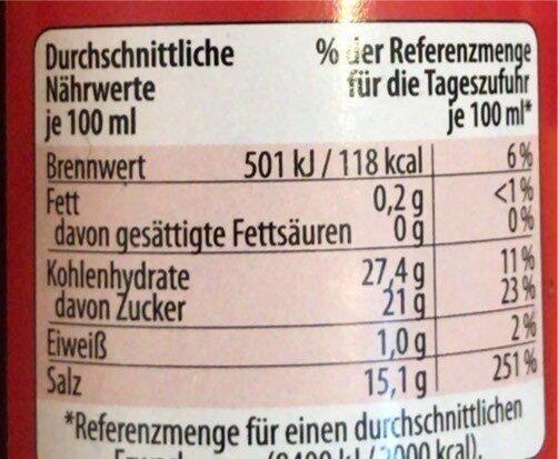 Fischsauce - Informations nutritionnelles - de